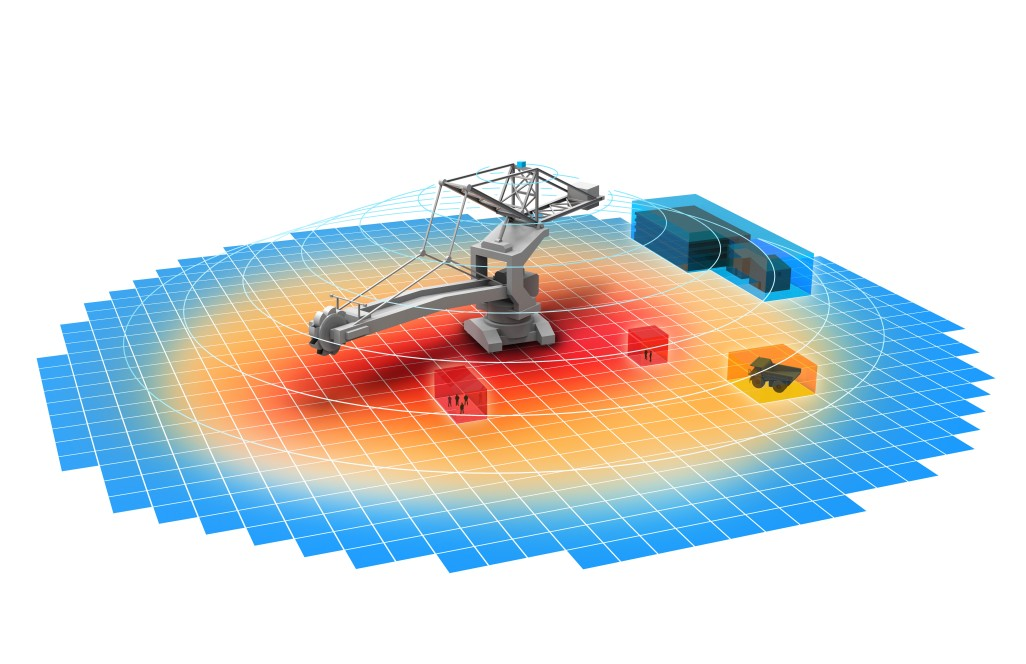 Advanced Positioning System