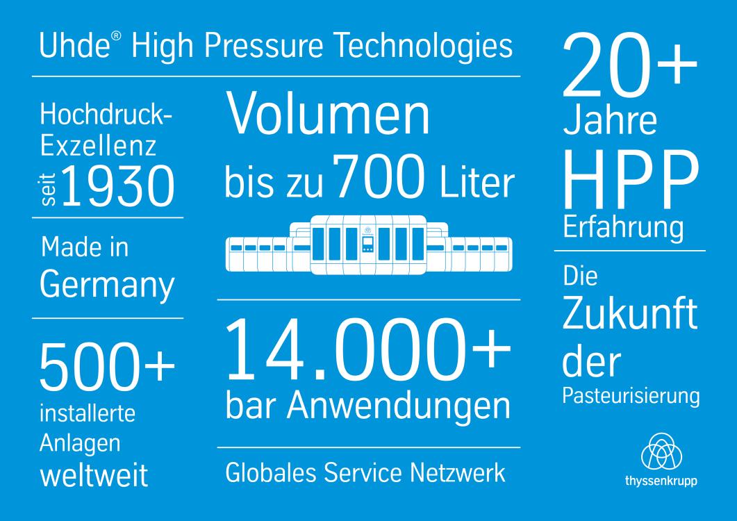 HPP - Uhde High Pressure Technologies