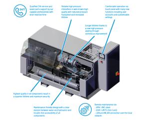 preview_UHPT High Pressure Pumps_gen7_2018_en