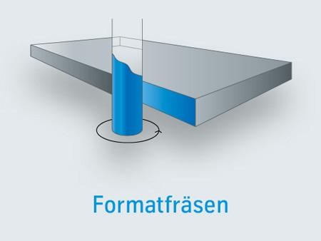 PSC Formatfräsen