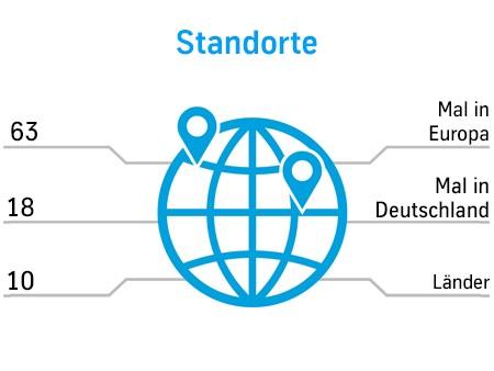thyssenkrupp Plastics, Berlin, Brehna, Logistik, Garbsen, Bad Homburg, Freiburg, Völklingen, Mannheim, Maisach, Erfurt, Köln, Düsseldorf, Rostock, Lager, Plastics, Bremen,