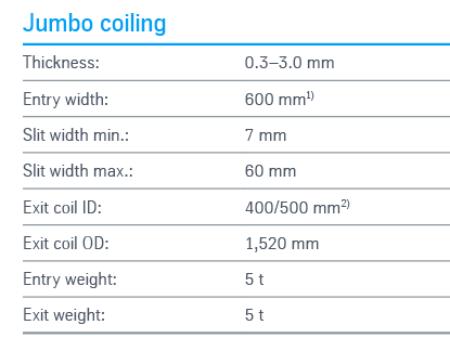 Jumbo Coiling