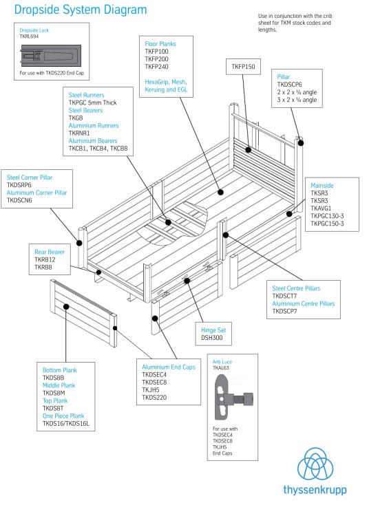 Curtain side system diagram