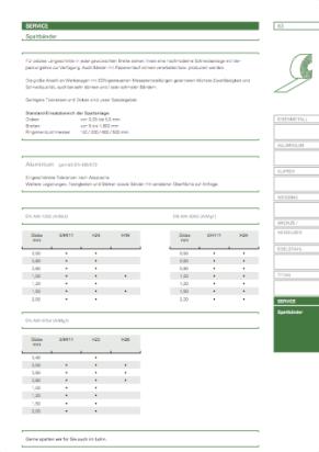 Eisenmetall Lieferprogramm Spaltbänder