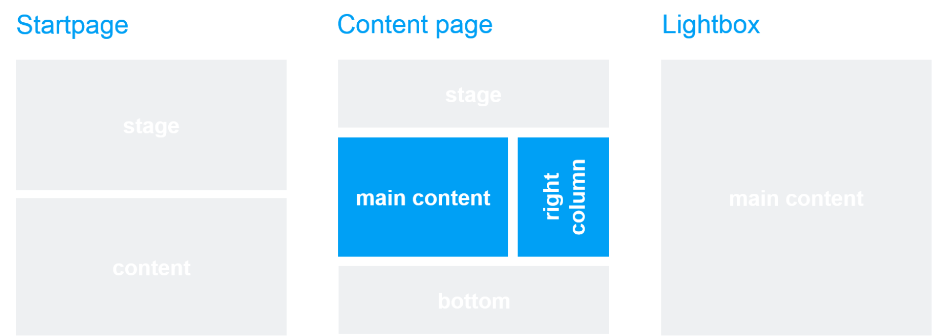 Template und Seitenbereich: Press Teaser