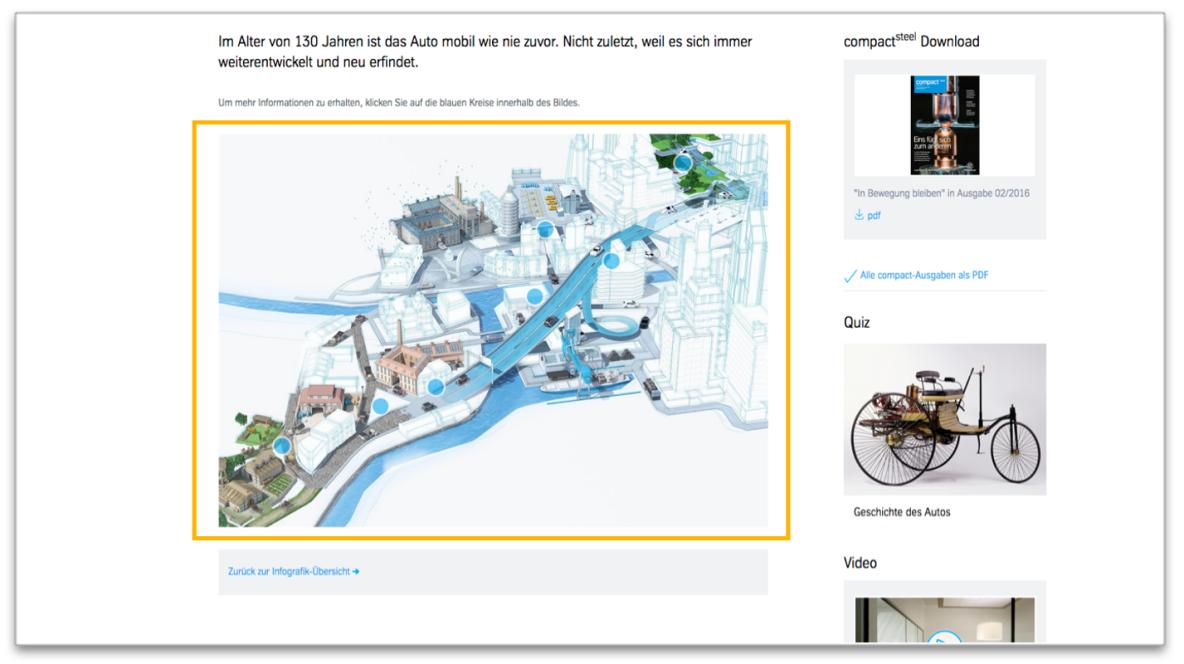 Hotspot Image - Module view