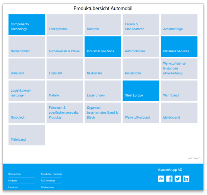 Product tiles: Module view