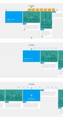 History Timeline: Dimensioning Desktop