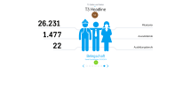 Slider Container Facts + Figures: Vermaßung Desktop
