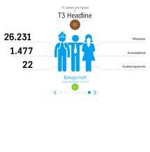 Slider Container Facts + Figures: Vermaßung Tablet