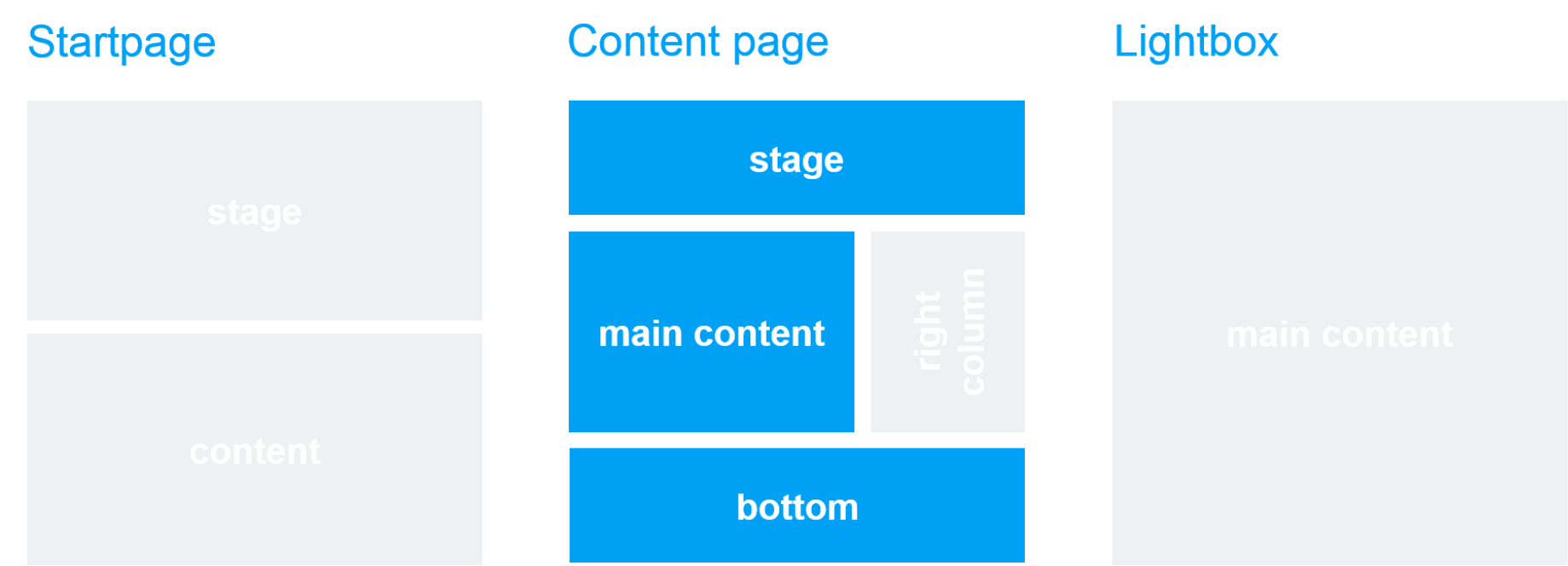Template and page area: Hotspot Image