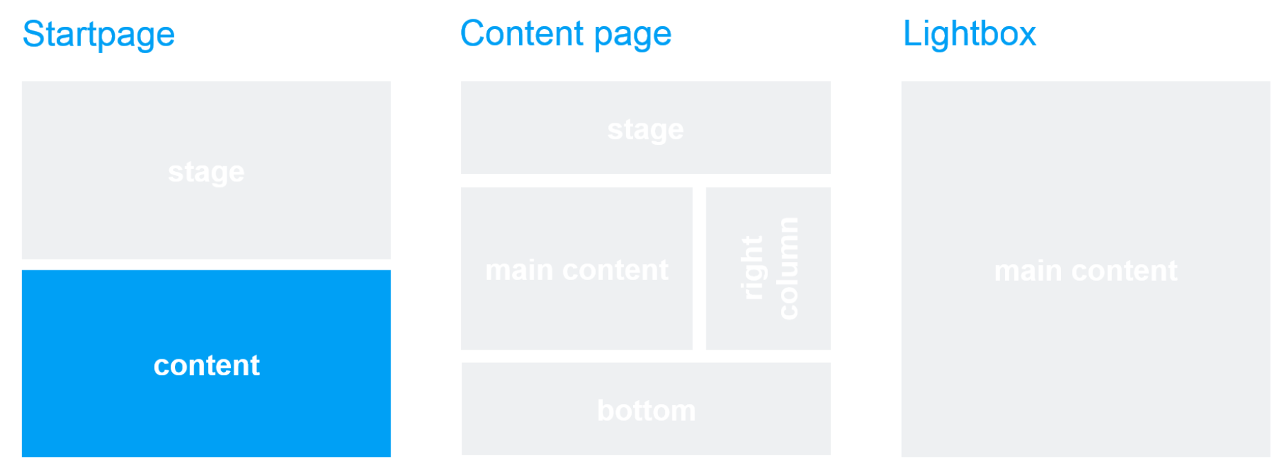 Template and page area: Press Teaser Slider