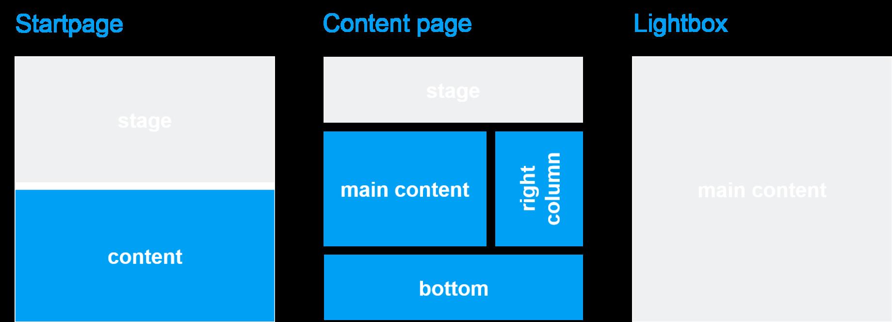 Template und Seitenbereich: Image Teaser