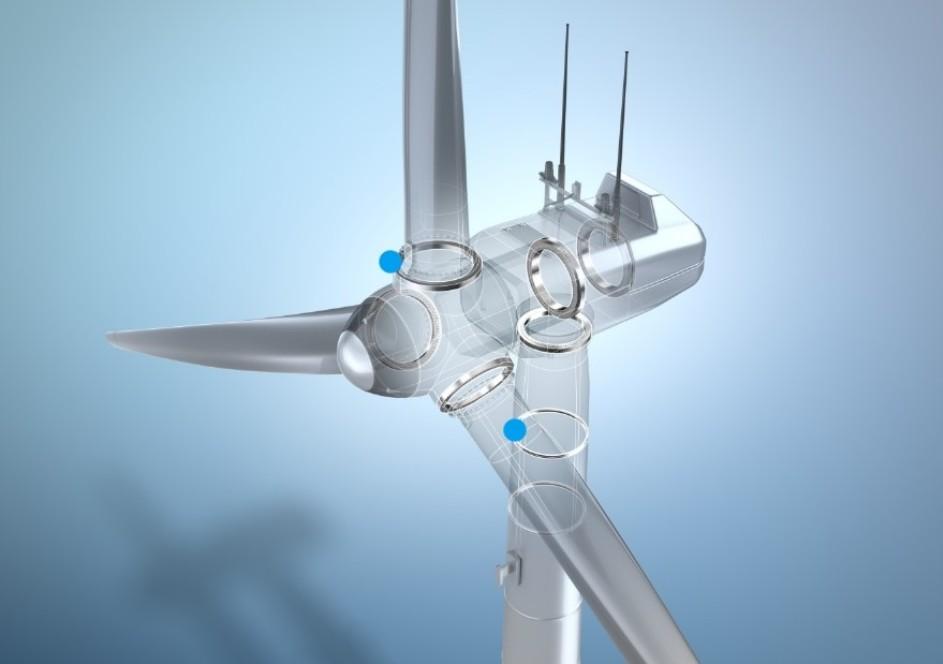 rodamientos energía eólica