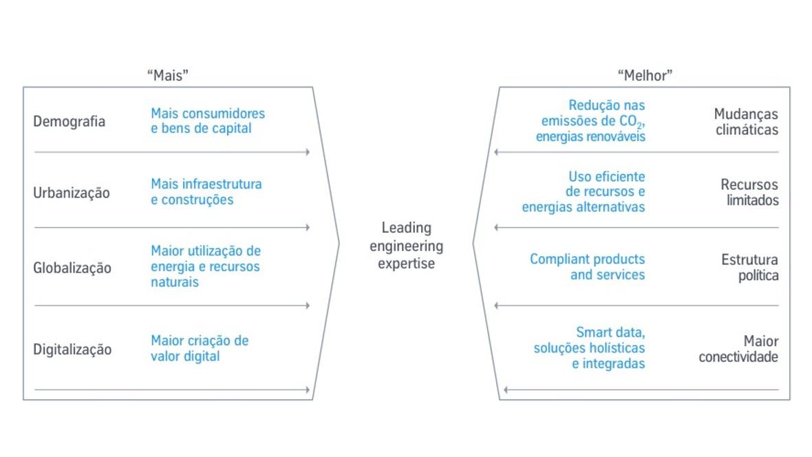 thyssenkrupp sustentabilidade estratégias metas mais melhor