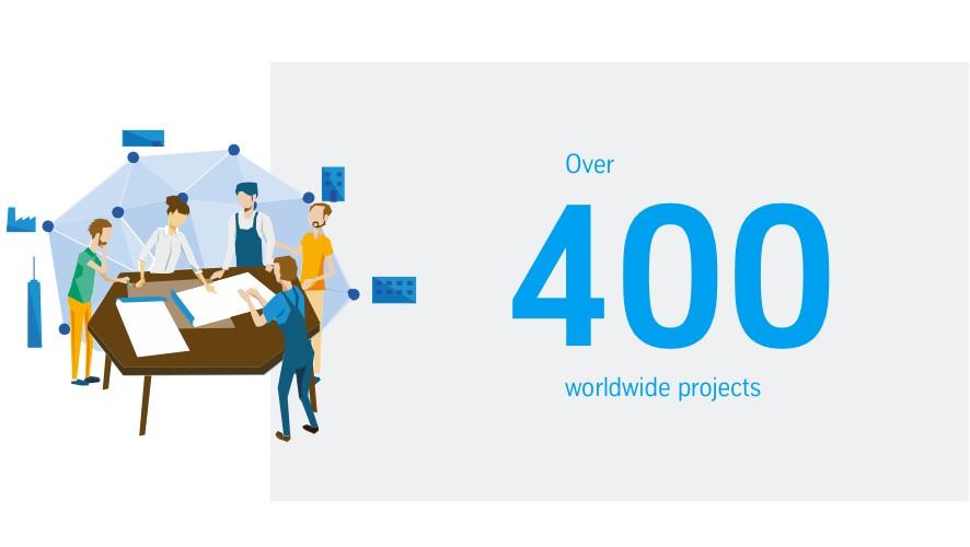 thyssenkrupp sustentabilidad sociedades 400 proyectos alrededor del mundo