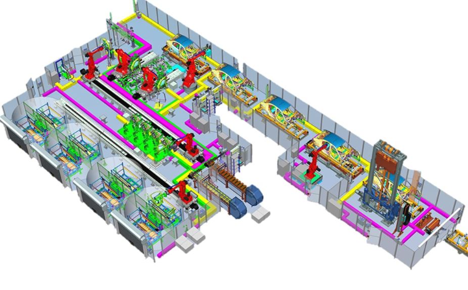 Virtual plant model