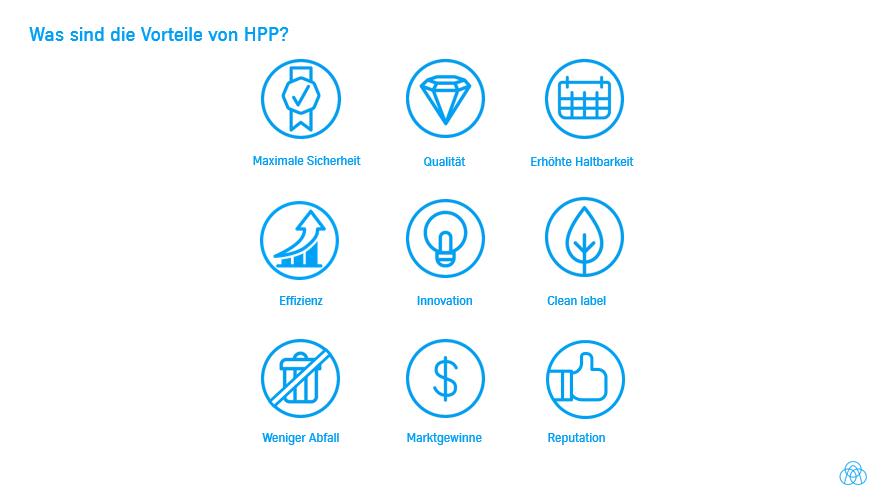 Was sind die wichtigsten Vorteile von HPP?