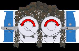 Concasseur secondaire: SideSizer