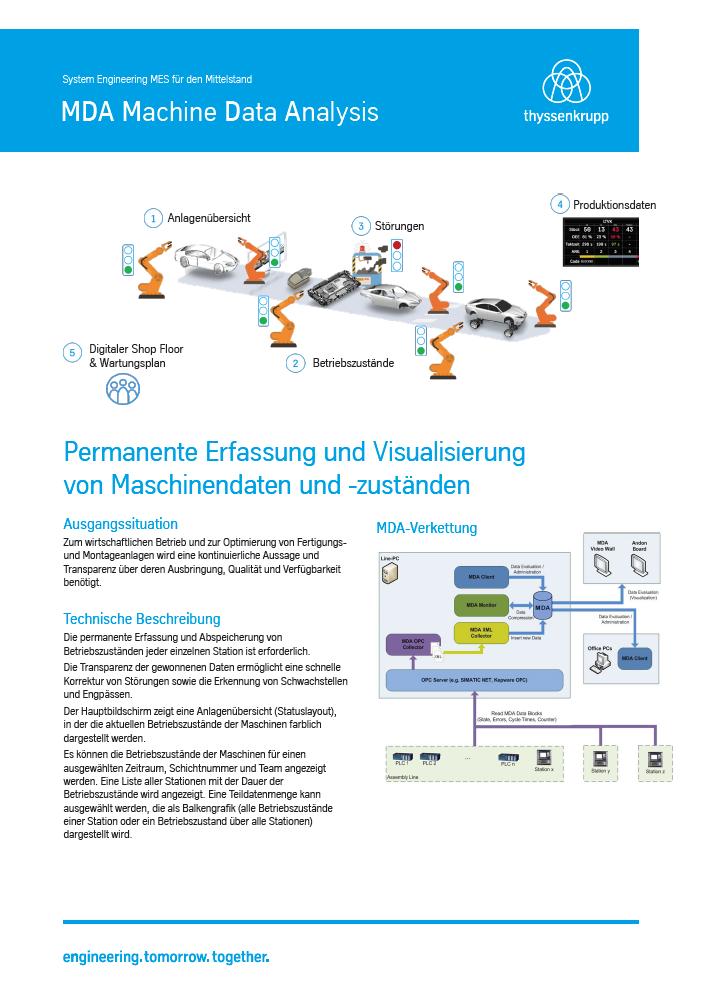 MDA Machine Data Analysis