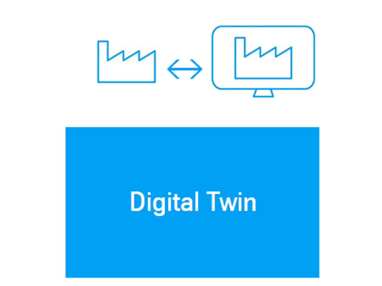 Digital Twin thyssenkrupp automation engineering