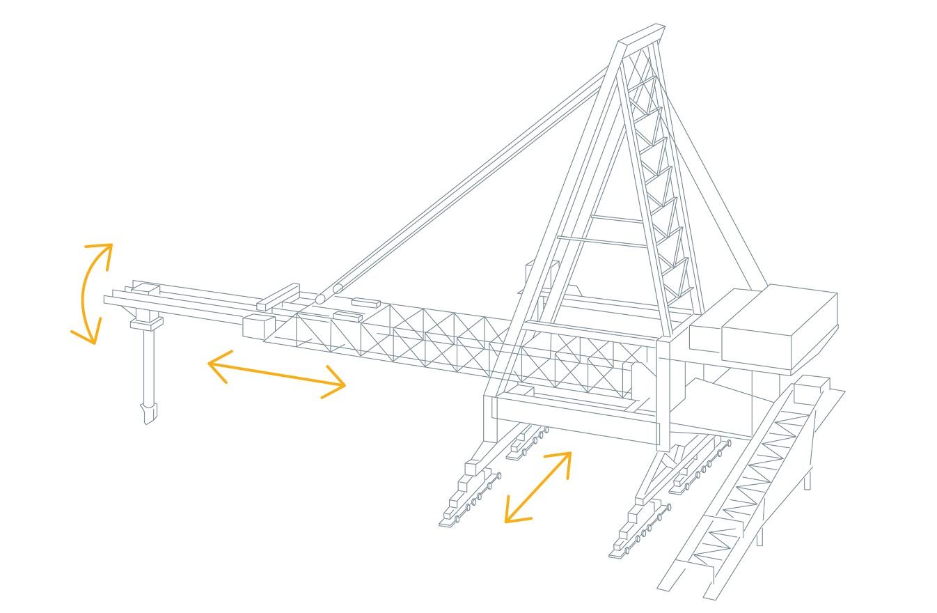 Coordinate shiploader components