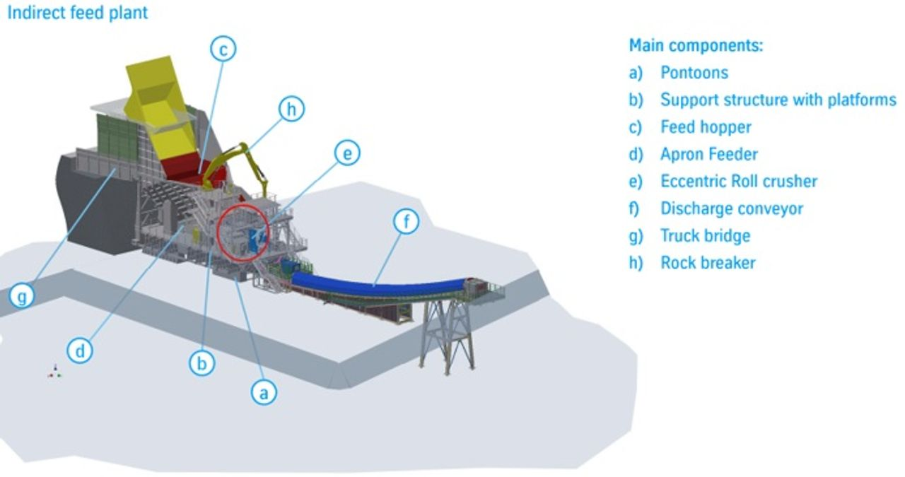 Indirect Feed SMCP Components