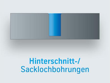 PSC Hinterschnitt-/ Sacklochbohrung
