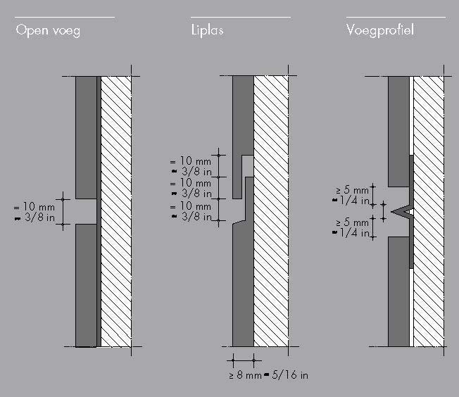 Image TRESPA® Joints