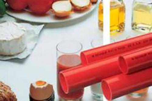 Afbeelding voedingsmiddelen industrie