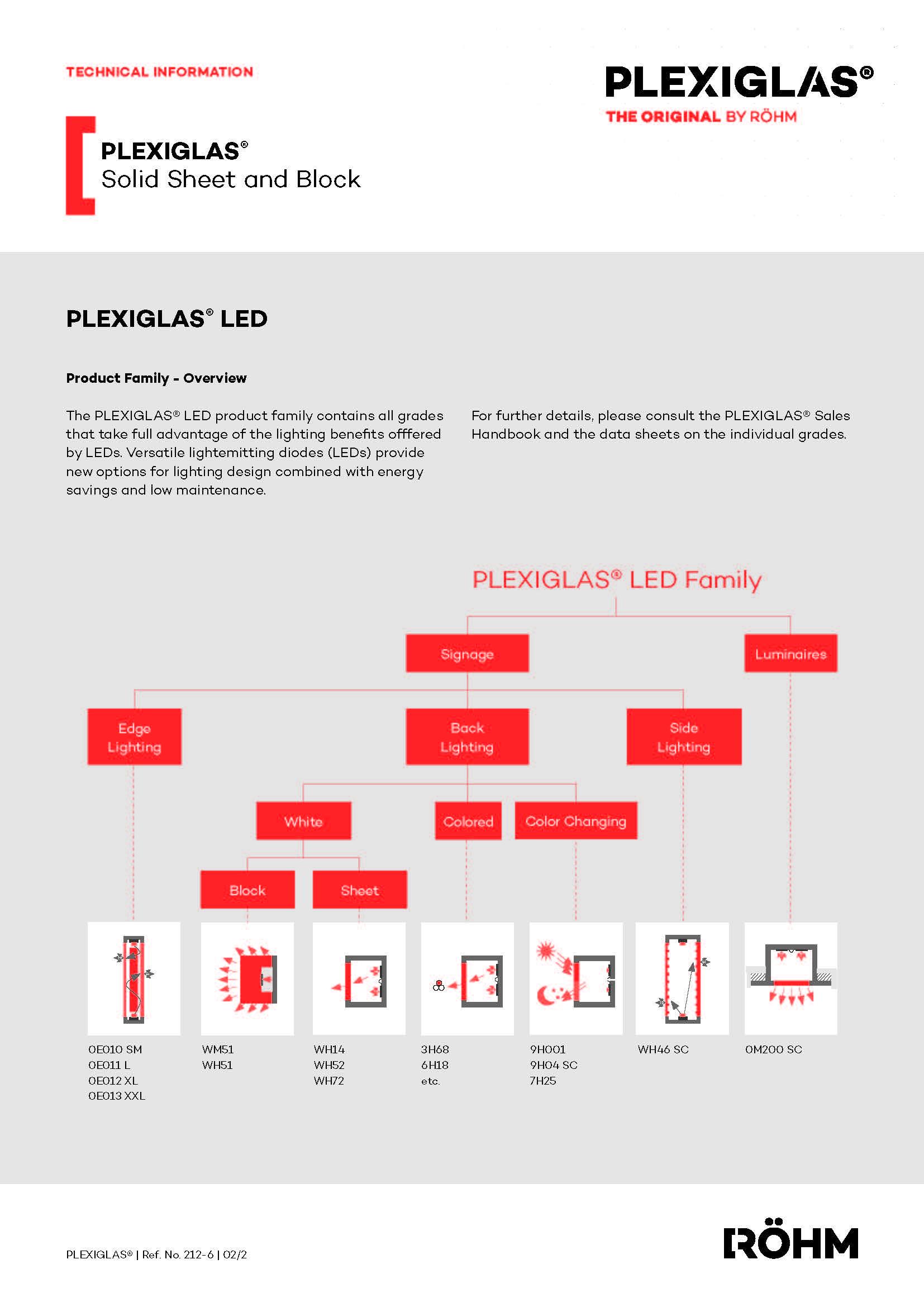 Afbeelding Cover brochure PLEXIGLAS® LED overview