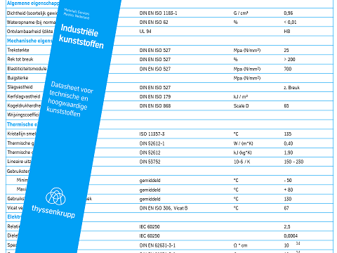 datasheet PET-P Food Grade