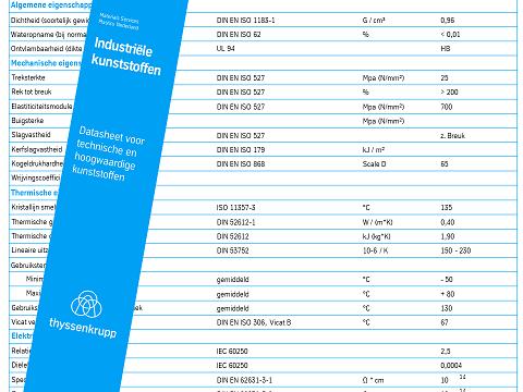 datasheet ABS (Acrylonitryl Butadieen Styreen)