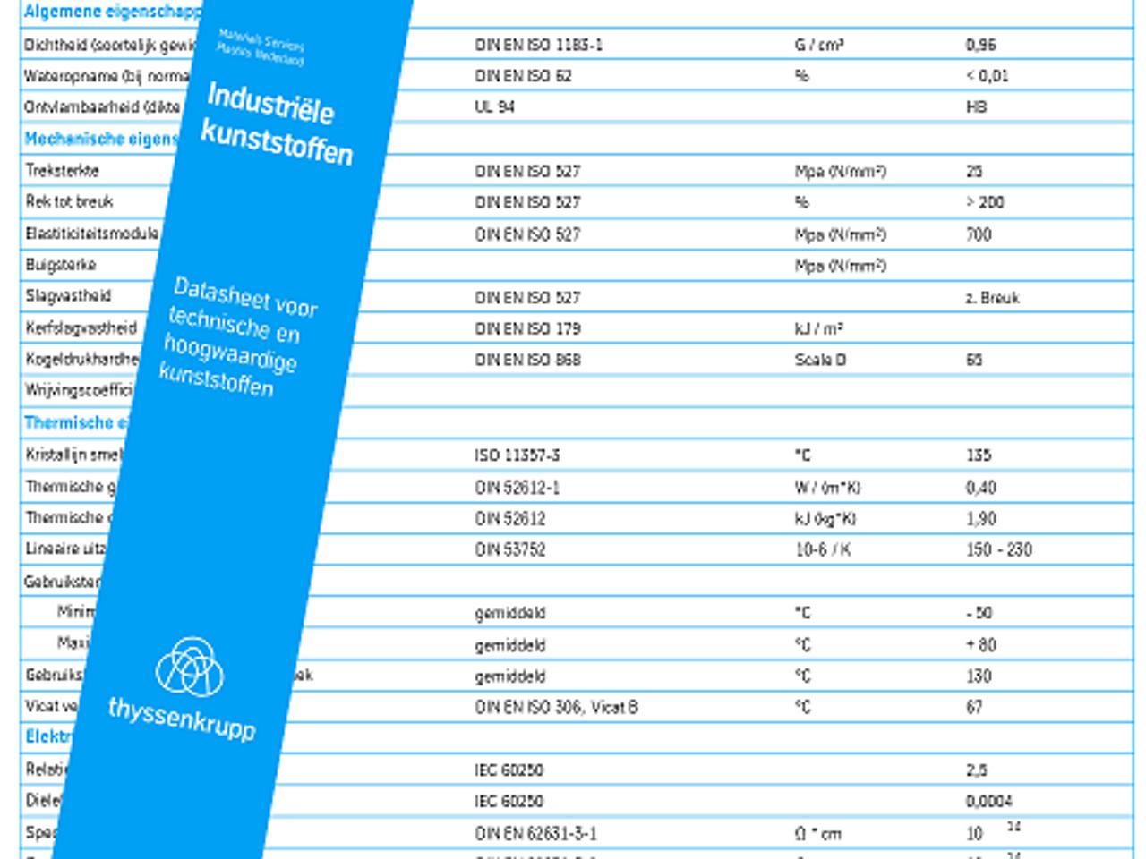datasheet PTFE (Polytetrafluorethyleen)